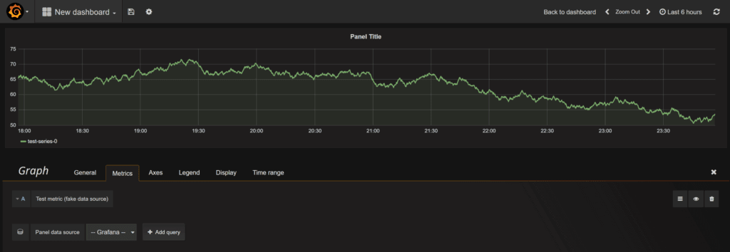 Grafana: First Graph
