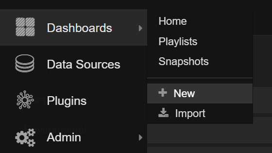 Grafana: Add new Dashboard